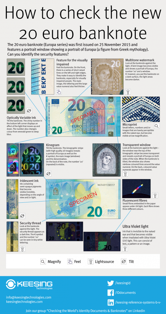 infographic How to check the new 20 euro banknote