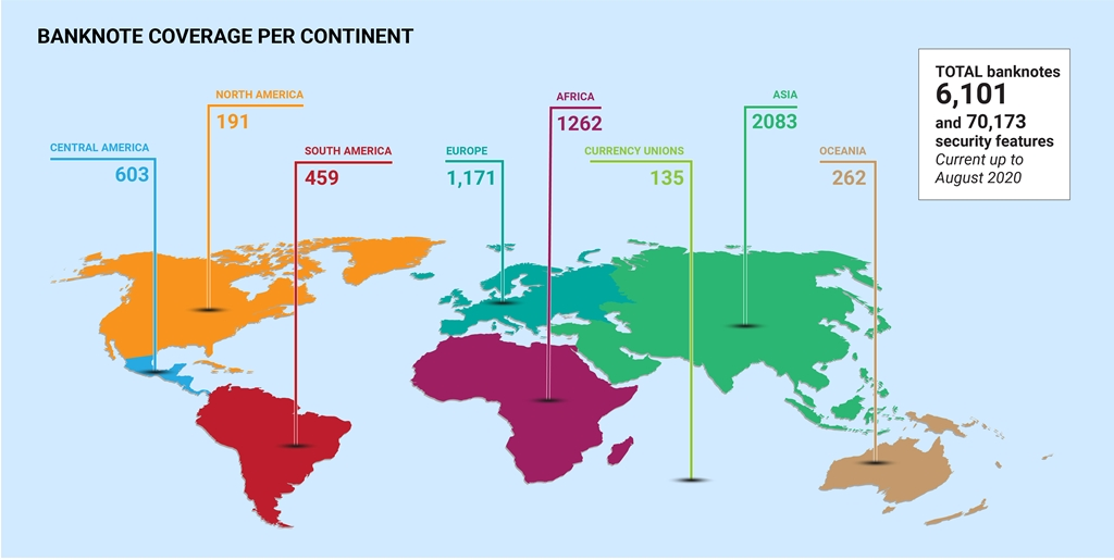 Banknote Coverage Per Continent